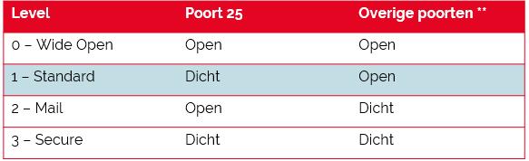 poort25